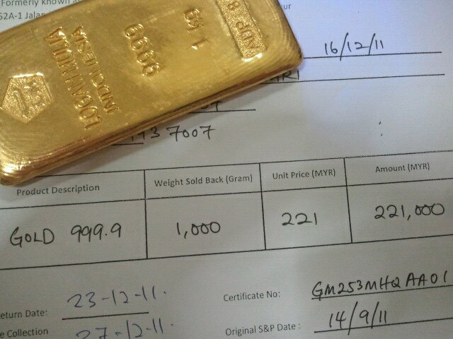 Global wave gold forex malaysia